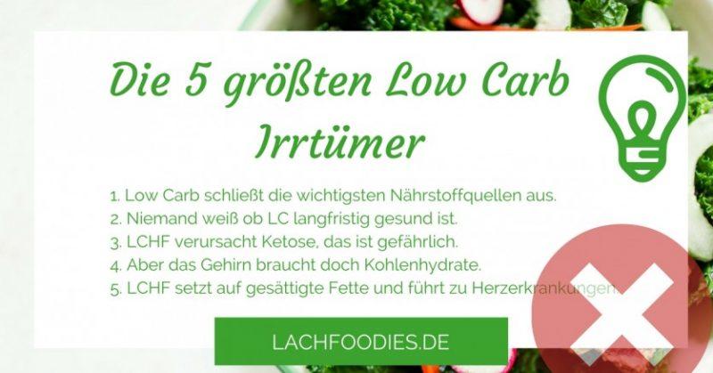 Irrtümer über LCHF Low Carb ohne Kohlenhydrate Vorurteile