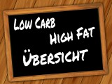 Low Carb High Fat Übersich