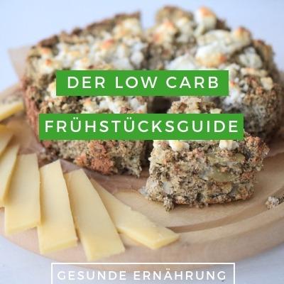 Low Carb Frühstücksguide